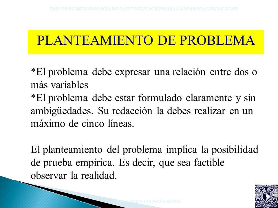 PLANTEAMIENTO DE PROBLEMA *El problema debe expresar una relación entre dos o más variables *El problema debe estar formulado claramente y sin ambigüe