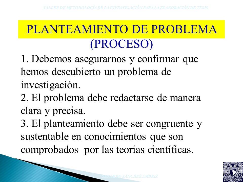 1. Debemos asegurarnos y confirmar que hemos descubierto un problema de investigación. 2. El problema debe redactarse de manera clara y precisa. 3. El