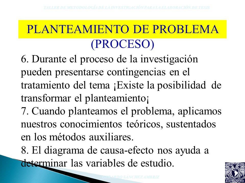6. Durante el proceso de la investigación pueden presentarse contingencias en el tratamiento del tema ¡Existe la posibilidad de transformar el plantea