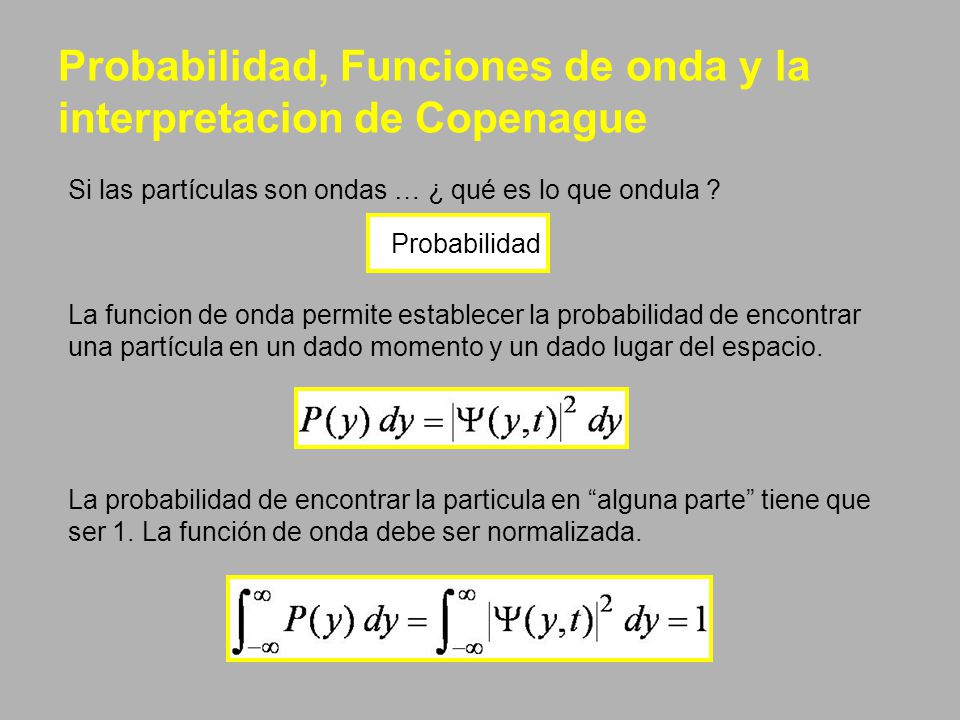 Probabilidad, Funciones de onda y la interpretacion de Copenague Si las partículas son ondas … ¿ qué es lo que ondula ? Probabilidad La funcion de ond