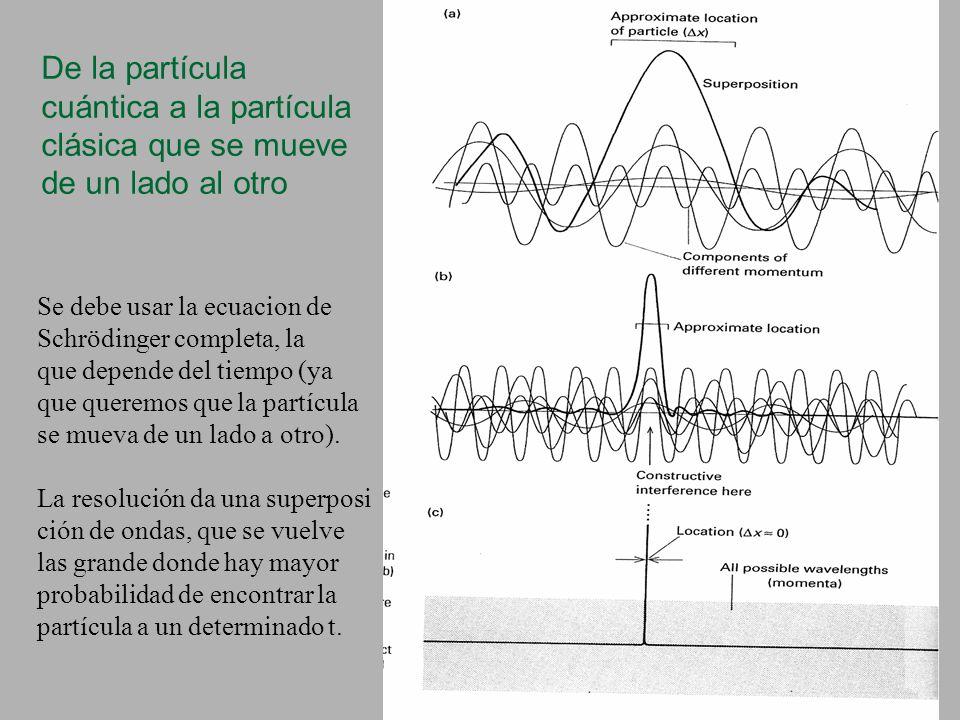 De la partícula cuántica a la partícula clásica que se mueve de un lado al otro Se debe usar la ecuacion de Schrödinger completa, la que depende del t