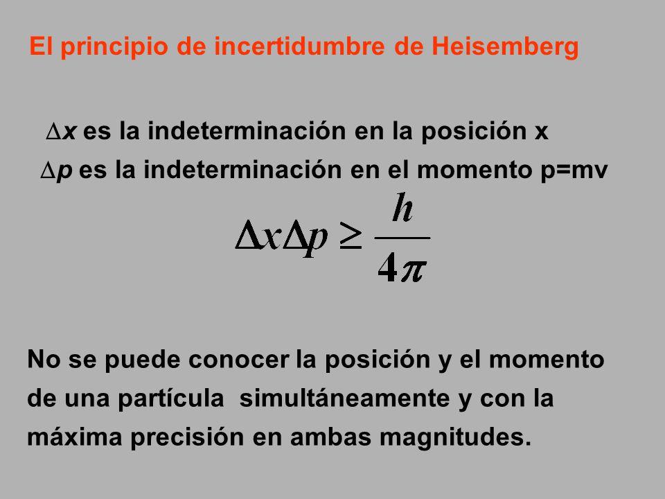 El principio de incertidumbre de Heisemberg p es la indeterminación en el momento p=mv x es la indeterminación en la posición x No se puede conocer la