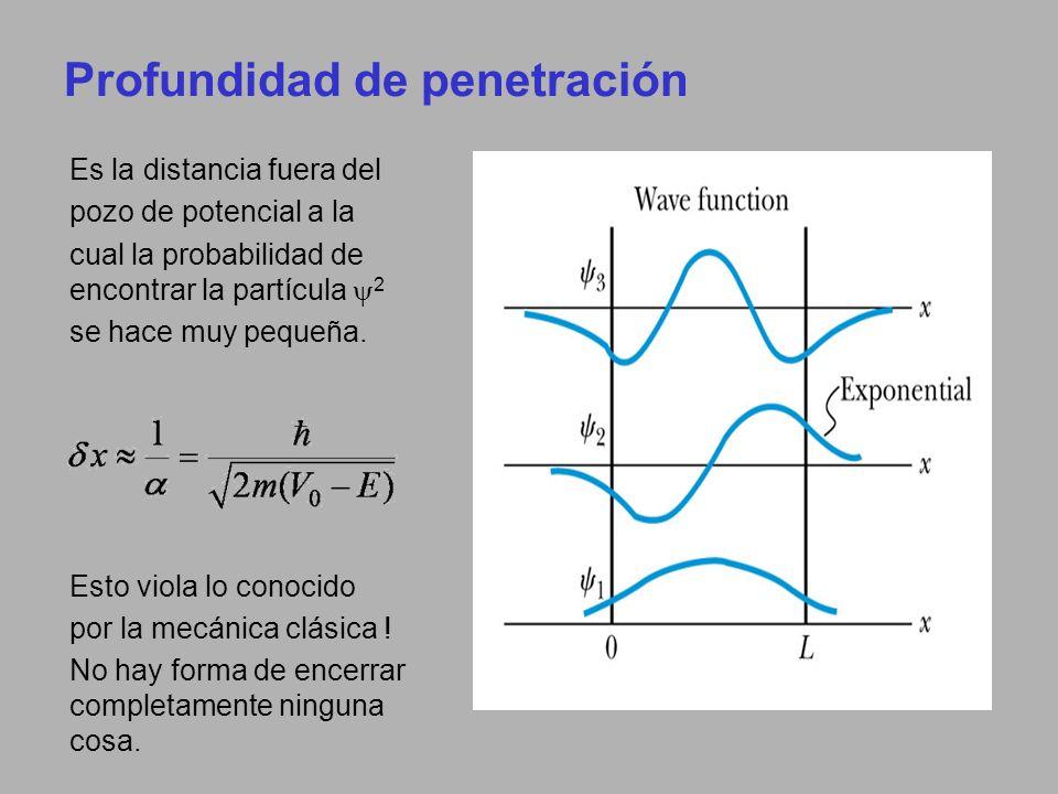 Profundidad de penetración Es la distancia fuera del pozo de potencial a la cual la probabilidad de encontrar la partícula 2 se hace muy pequeña. Esto