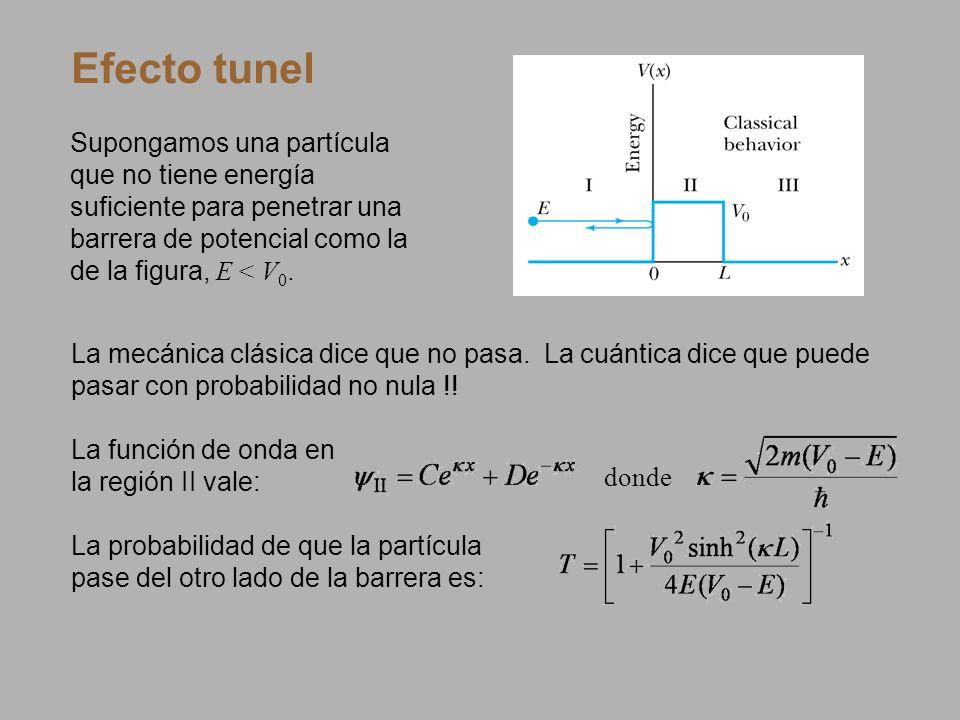 La mecánica clásica dice que no pasa. La cuántica dice que puede pasar con probabilidad no nula !! La función de onda en la región II vale: La probabi