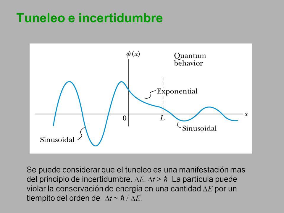 Tuneleo e incertidumbre Se puede considerar que el tuneleo es una manifestación mas del principio de incertidumbre. E. t > ħ La partícula puede violar