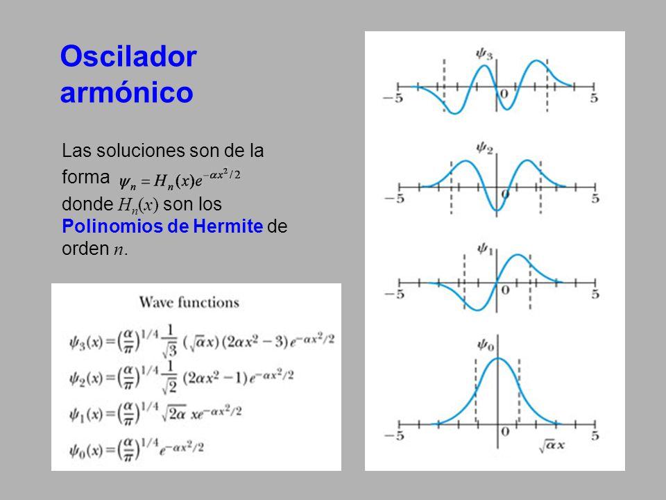 Las soluciones son de la forma donde H n (x) son los Polinomios de Hermite de orden n.