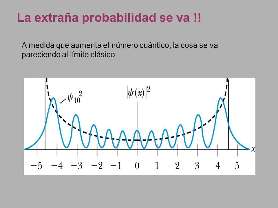 La extraña probabilidad se va !! A medida que aumenta el número cuántico, la cosa se va pareciendo al límite clásico.