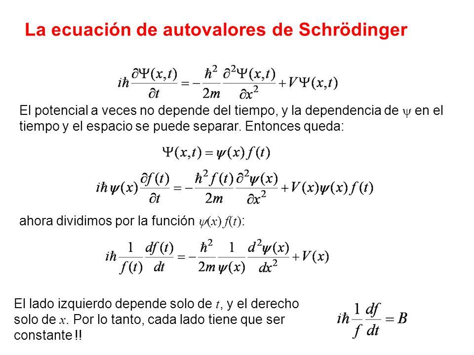 Integramos en ambos lados: donde C es la constante de integracion (ponemos cero).