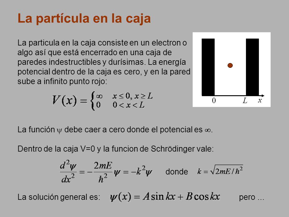 La partícula en la caja La particula en la caja consiste en un electron o algo así que está encerrado en una caja de paredes indestructibles y durísim