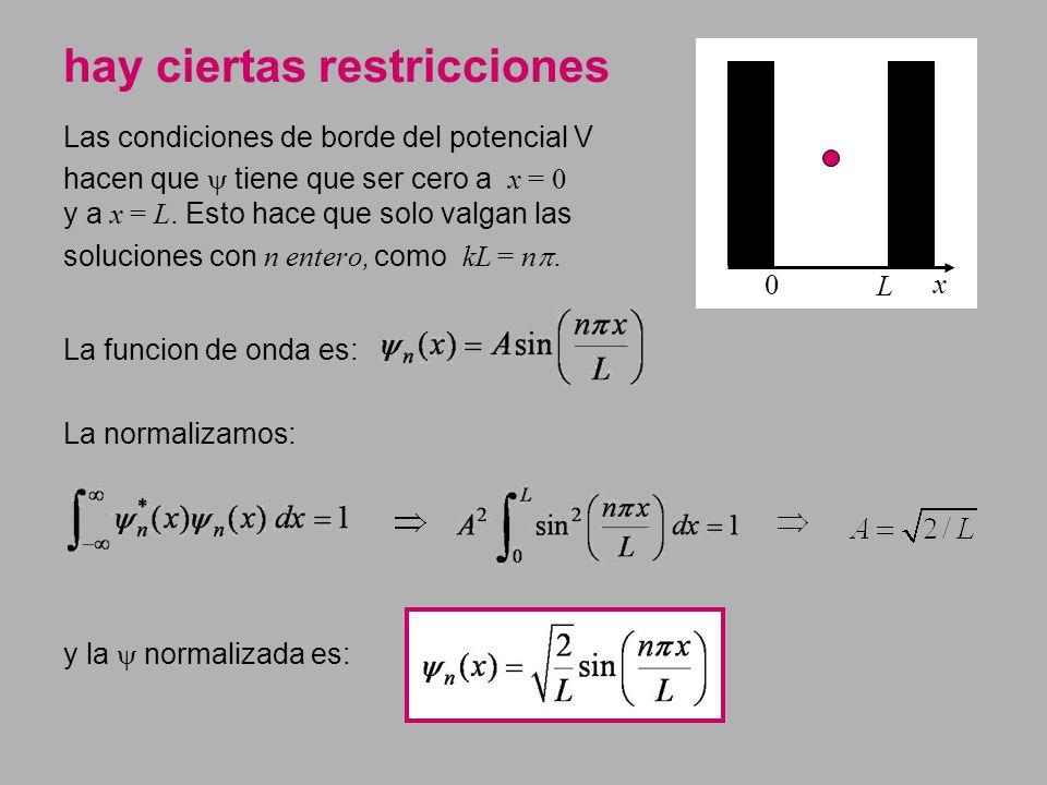 Las condiciones de borde del potencial V hacen que tiene que ser cero a x = 0 y a x = L. Esto hace que solo valgan las soluciones con n entero, como k