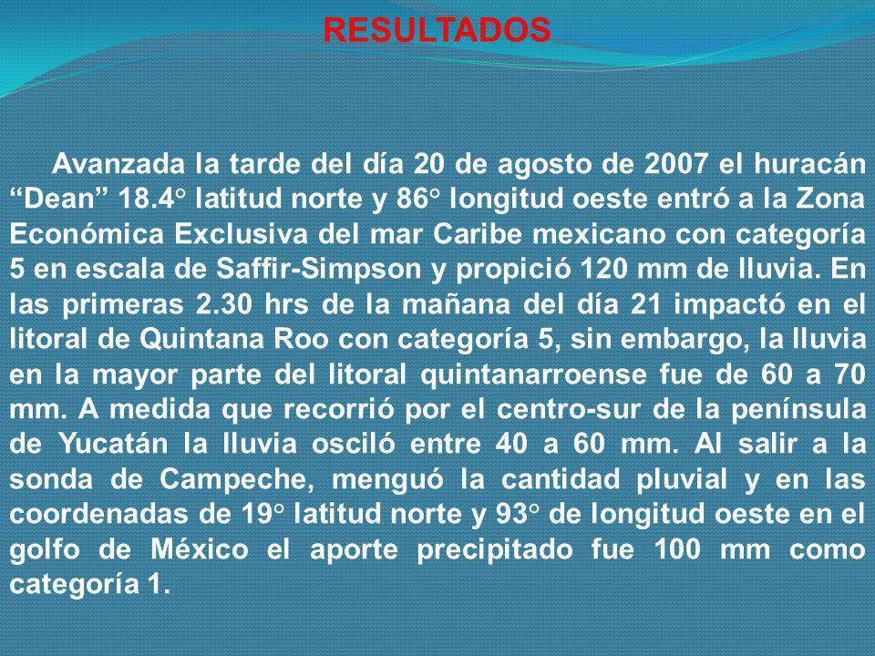 Avanzada la tarde del día 20 de agosto de 2007 el huracán Dean 18.4° latitud norte y 86° longitud oeste entró a la Zona Económica Exclusiva del mar Ca