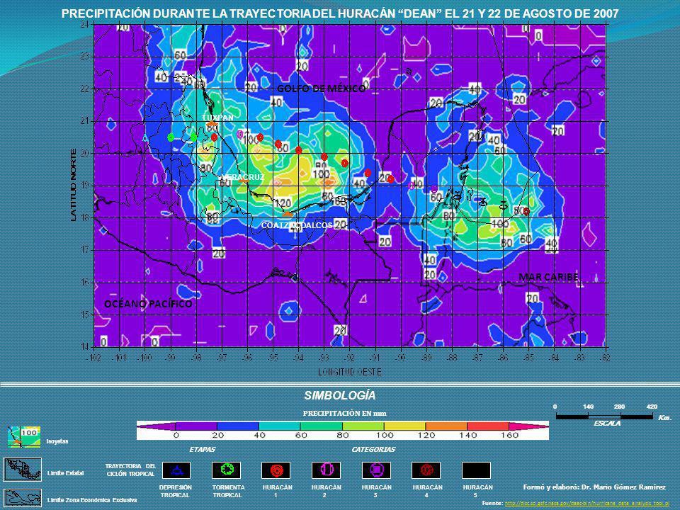 Km. ESCALA ETAPASCATEGORIAS DEPRESIÓN TORMENTA HURACÁN HURACÁN HURACÁN HURACÁN HURACÁN TROPICAL TROPICAL 1 2 3 4 5 TRAYECTORIA DEL CICLÓN TROPICAL SIM