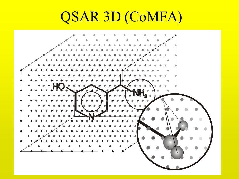 10 QSAR 3D (CoMFA)