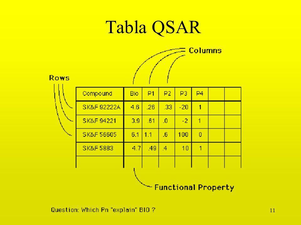11 Tabla QSAR
