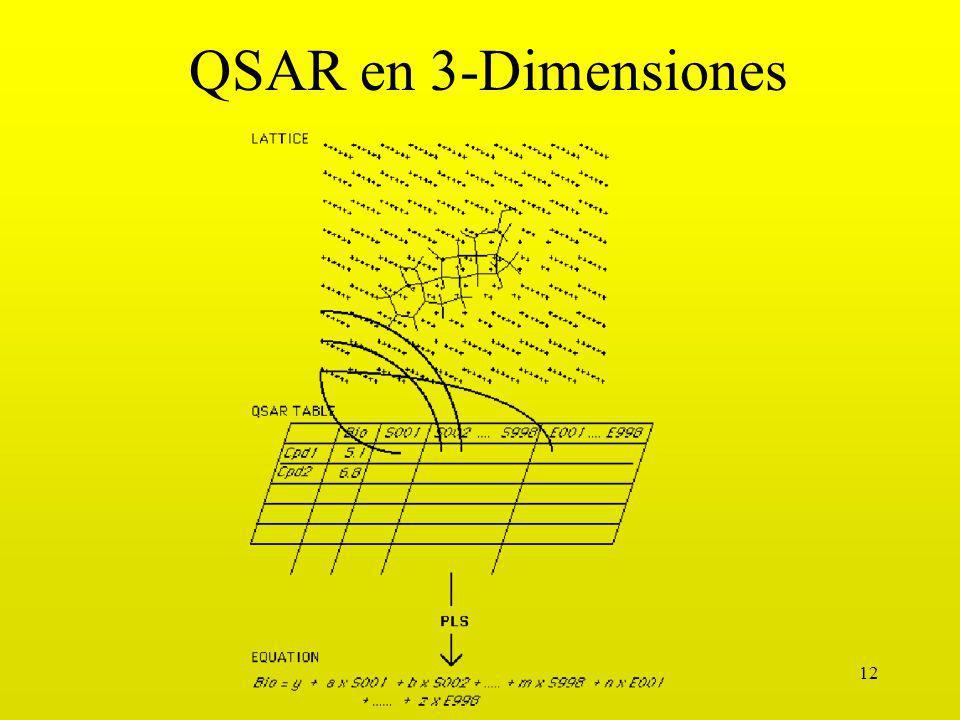 12 QSAR en 3-Dimensiones