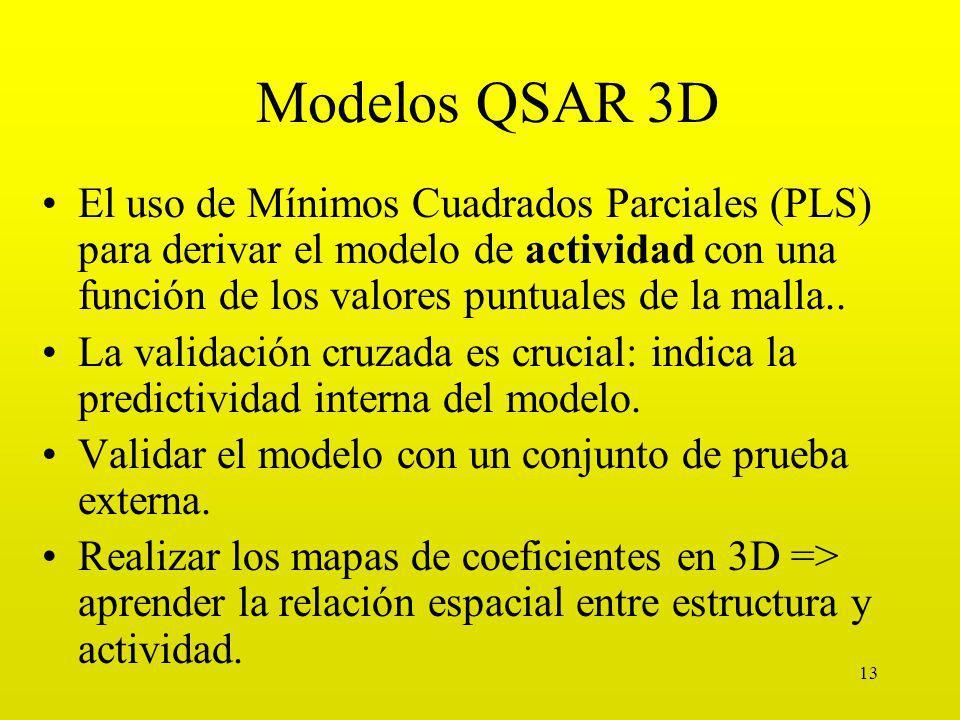 13 Modelos QSAR 3D El uso de Mínimos Cuadrados Parciales (PLS) para derivar el modelo de actividad con una función de los valores puntuales de la malla..
