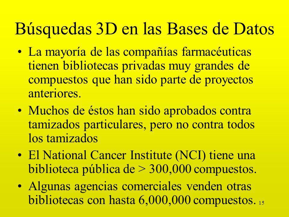 15 Búsquedas 3D en las Bases de Datos La mayoría de las compañías farmacéuticas tienen bibliotecas privadas muy grandes de compuestos que han sido parte de proyectos anteriores.