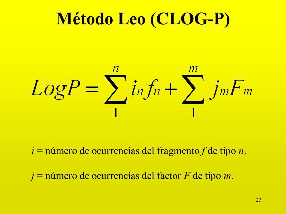 23 Método Leo (CLOG-P) i = número de ocurrencias del fragmento f de tipo n.