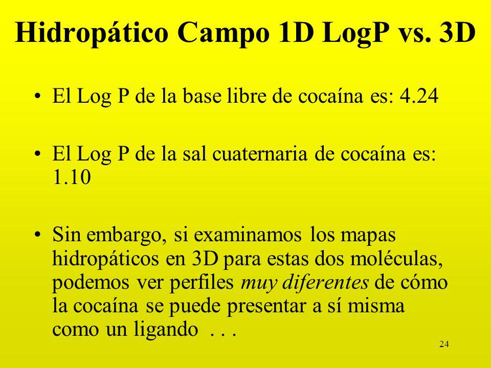 24 Hidropático Campo 1D LogP vs.