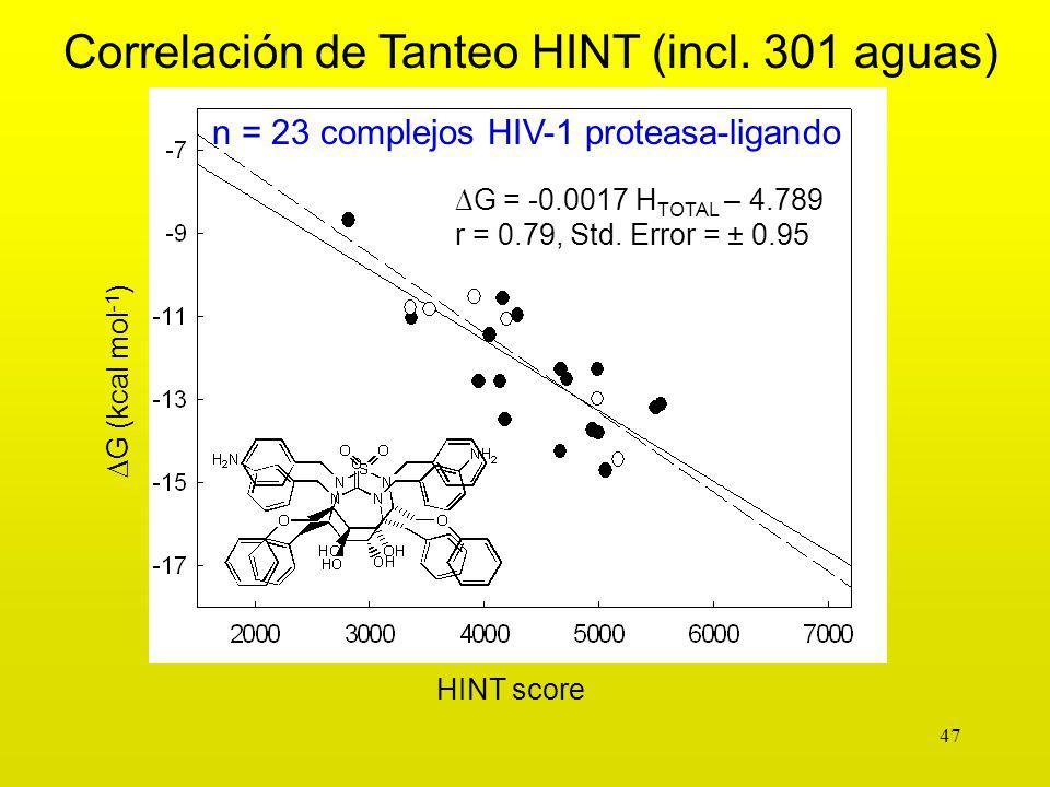 47 HINT score G (kcal mol -1 ) Correlación de Tanteo HINT (incl.
