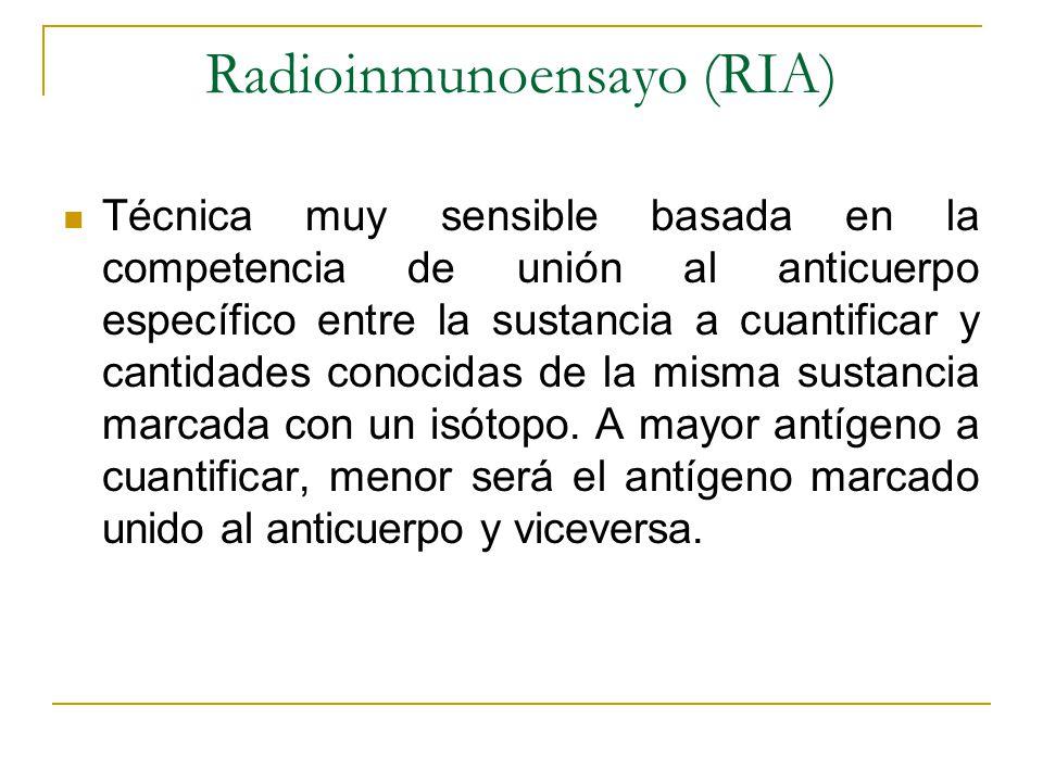 Radioinmunoensayo (RIA) Técnica muy sensible basada en la competencia de unión al anticuerpo específico entre la sustancia a cuantificar y cantidades