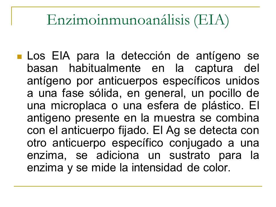 Enzimoinmunoanálisis (EIA) Los EIA para la detección de antígeno se basan habitualmente en la captura del antígeno por anticuerpos específicos unidos