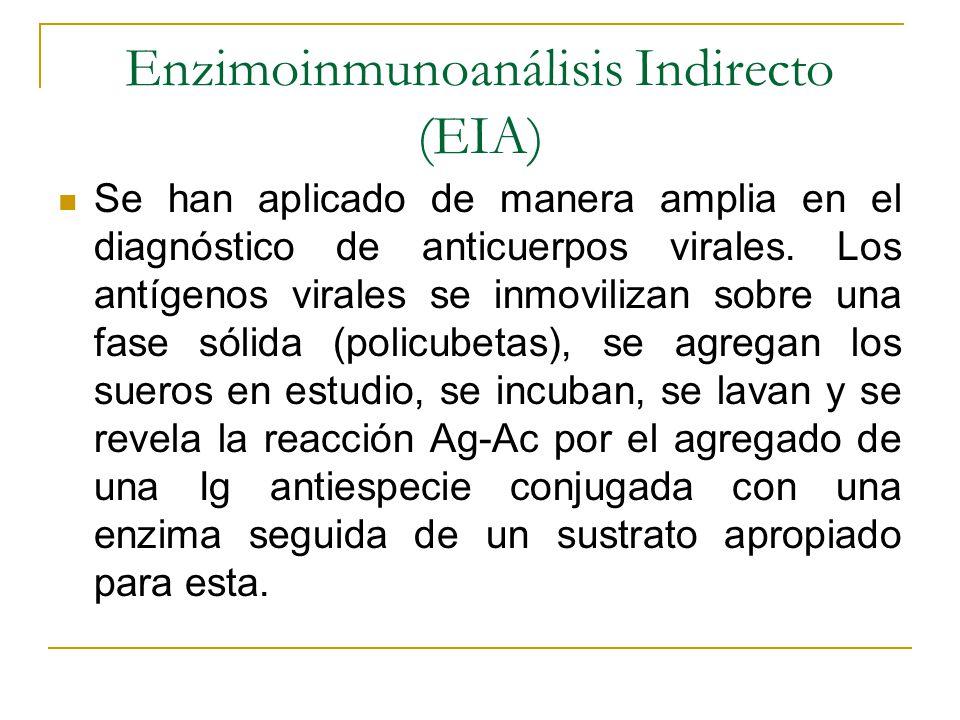 Enzimoinmunoanálisis Indirecto (EIA) Se han aplicado de manera amplia en el diagnóstico de anticuerpos virales. Los antígenos virales se inmovilizan s