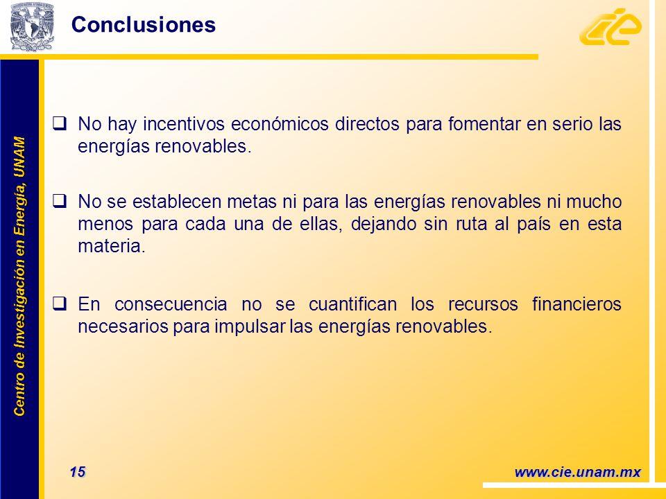 Centro de Investigación en Energía, UNAM Centro de Investigación en Energía, UNAM 15 www.cie.unam.mx Conclusiones No hay incentivos económicos directos para fomentar en serio las energías renovables.