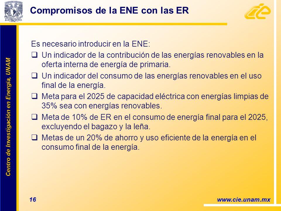 Centro de Investigación en Energía, UNAM Centro de Investigación en Energía, UNAM Es necesario introducir en la ENE: Un indicador de la contribución de las energías renovables en la oferta interna de energía de primaria.
