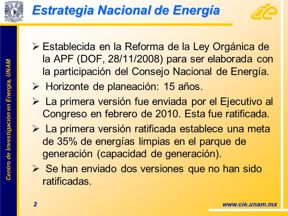 Centro de Investigación en Energía, UNAM Centro de Investigación en Energía, UNAM Estrategia Nacional de Energía Establecida en la Reforma de la Ley Orgánica de la APF (DOF, 28/11/2008) para ser elaborada con la participación del Consejo Nacional de Energía.