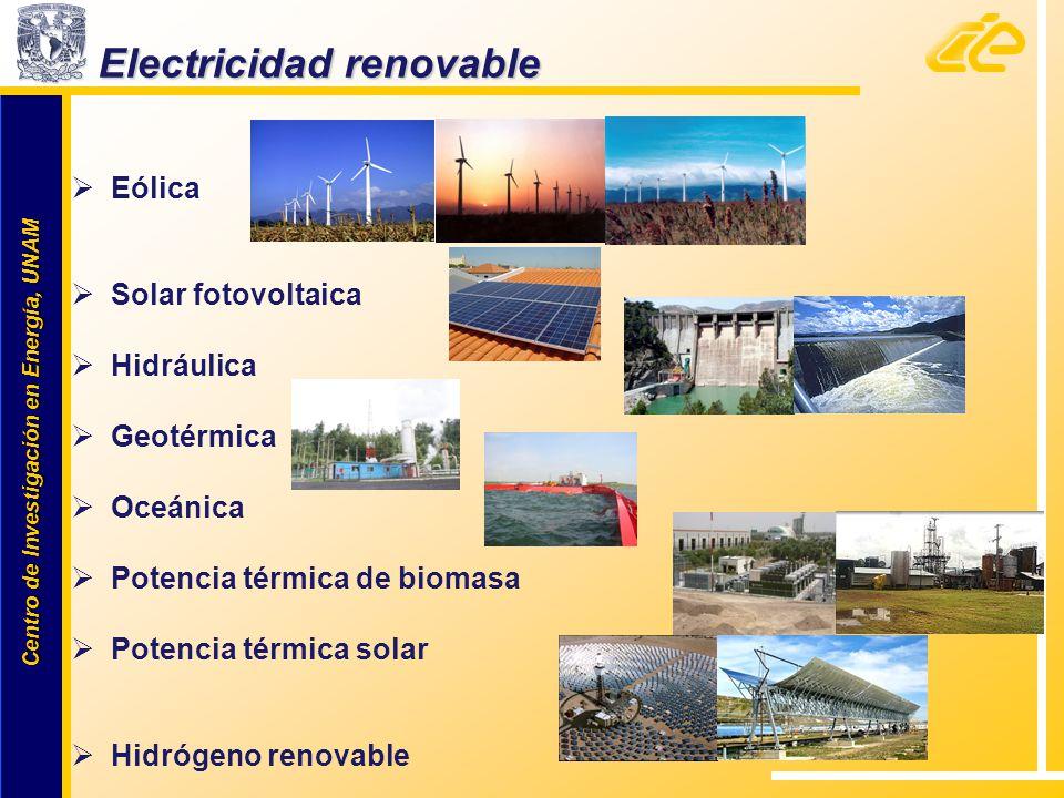 Centro de Investigación en Energía, UNAM Centro de Investigación en Energía, UNAM Electricidad renovable Eólica Solar fotovoltaica Hidráulica Geotérmica Oceánica Potencia térmica de biomasa Potencia térmica solar Hidrógeno renovable