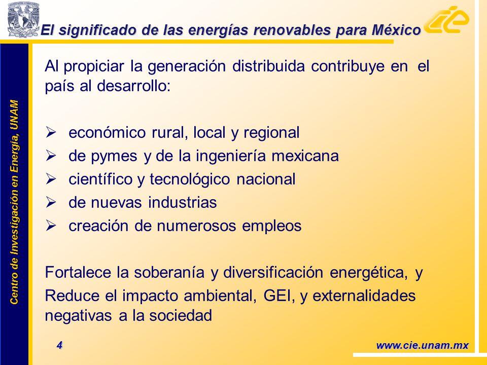 Centro de Investigación en Energía, UNAM Centro de Investigación en Energía, UNAM El significado de las energías renovables para México Al propiciar la generación distribuida contribuye en el país al desarrollo: económico rural, local y regional de pymes y de la ingeniería mexicana científico y tecnológico nacional de nuevas industrias creación de numerosos empleos Fortalece la soberanía y diversificación energética, y Reduce el impacto ambiental, GEI, y externalidades negativas a la sociedad 4 www.cie.unam.mx