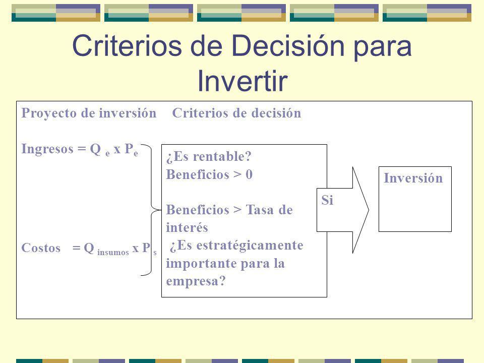 Criterios de Decisión para Invertir Proyecto de inversión Criterios de decisión Ingresos = Q e x P e Costos = Q insumos x P s ¿Es rentable.