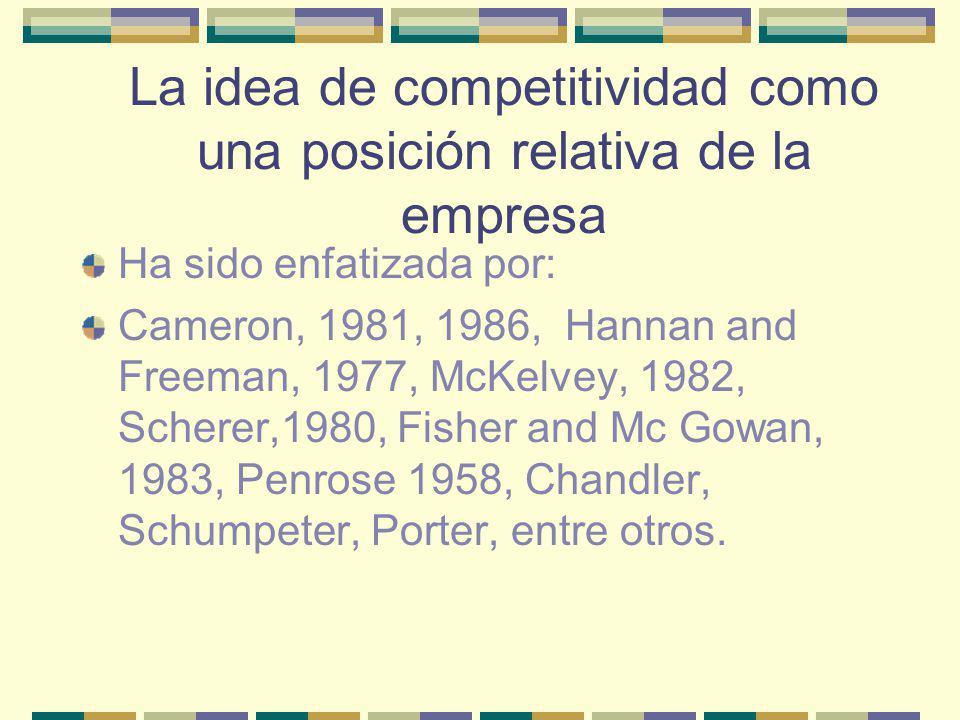 La idea de competitividad como una posición relativa de la empresa Ha sido enfatizada por: Cameron, 1981, 1986, Hannan and Freeman, 1977, McKelvey, 1982, Scherer,1980, Fisher and Mc Gowan, 1983, Penrose 1958, Chandler, Schumpeter, Porter, entre otros.