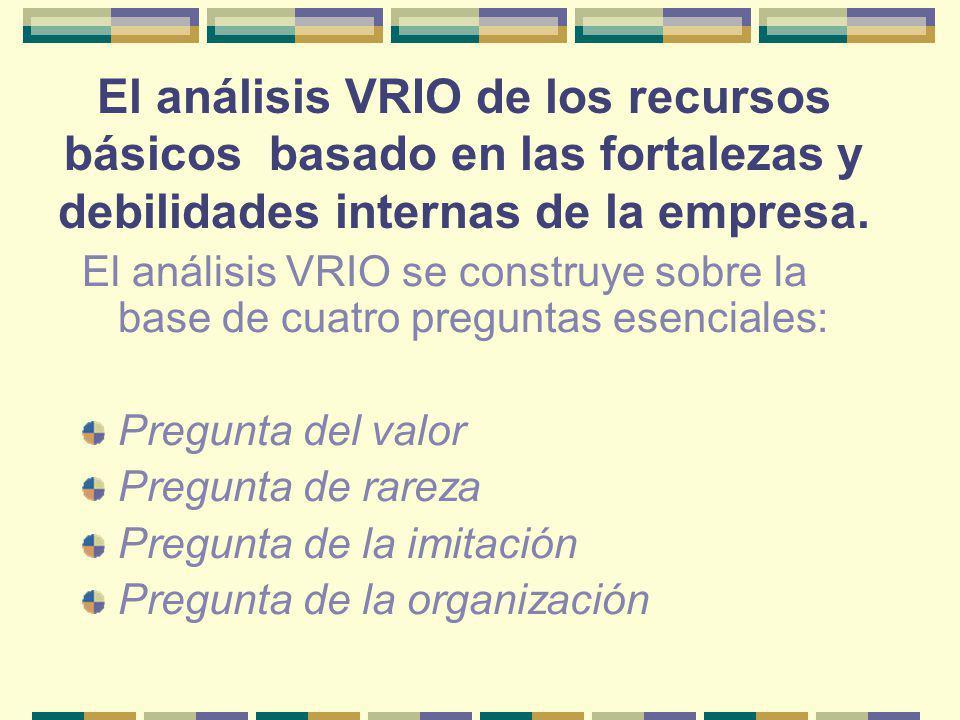 El análisis VRIO de los recursos básicos basado en las fortalezas y debilidades internas de la empresa. El análisis VRIO se construye sobre la base de