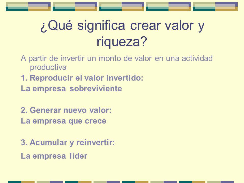 ¿Qué significa crear valor y riqueza? A partir de invertir un monto de valor en una actividad productiva 1. Reproducir el valor invertido: La empresas