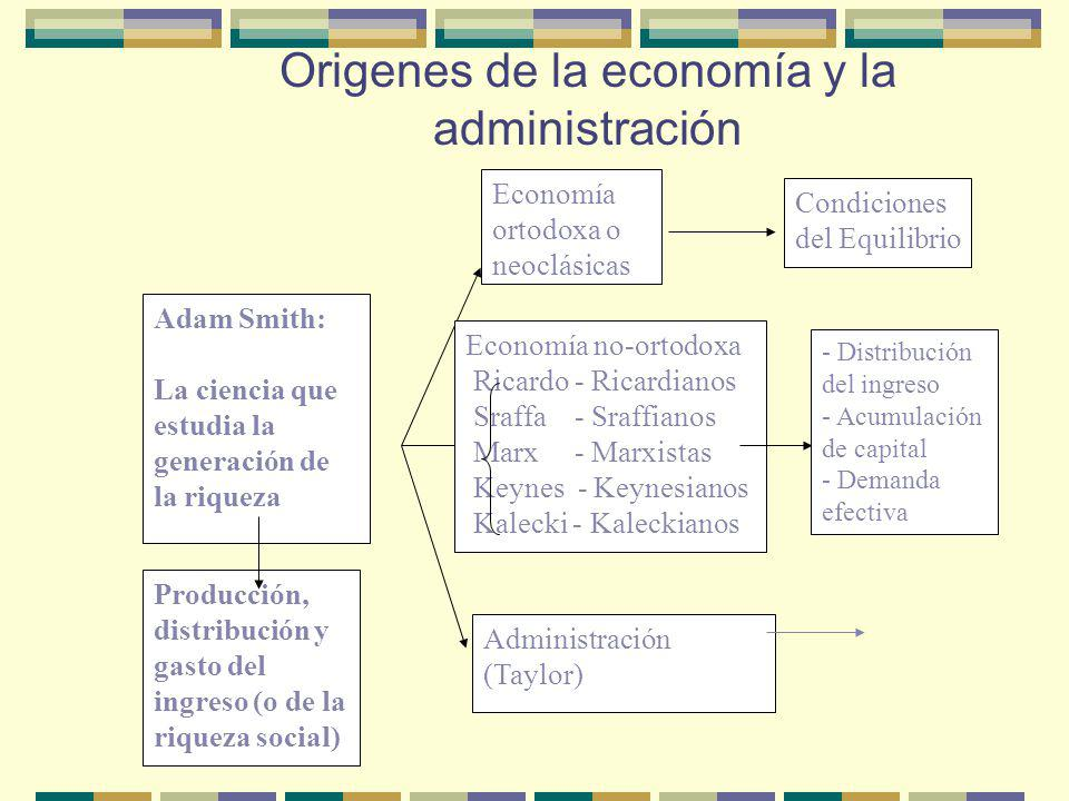 Origenes de la economía y la administración Producción, distribución y gasto del ingreso (o de la riqueza social) Economía ortodoxa o neoclásicas Econ