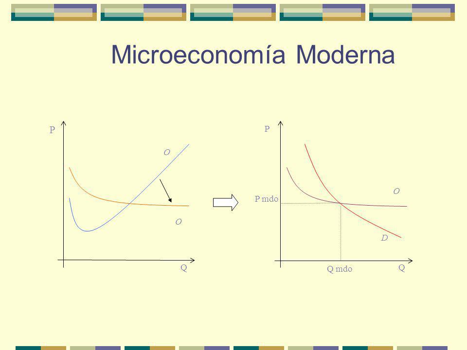 Respuesta específica a nivel microeconómico: Decisión de Inversión de la empresa i.e.