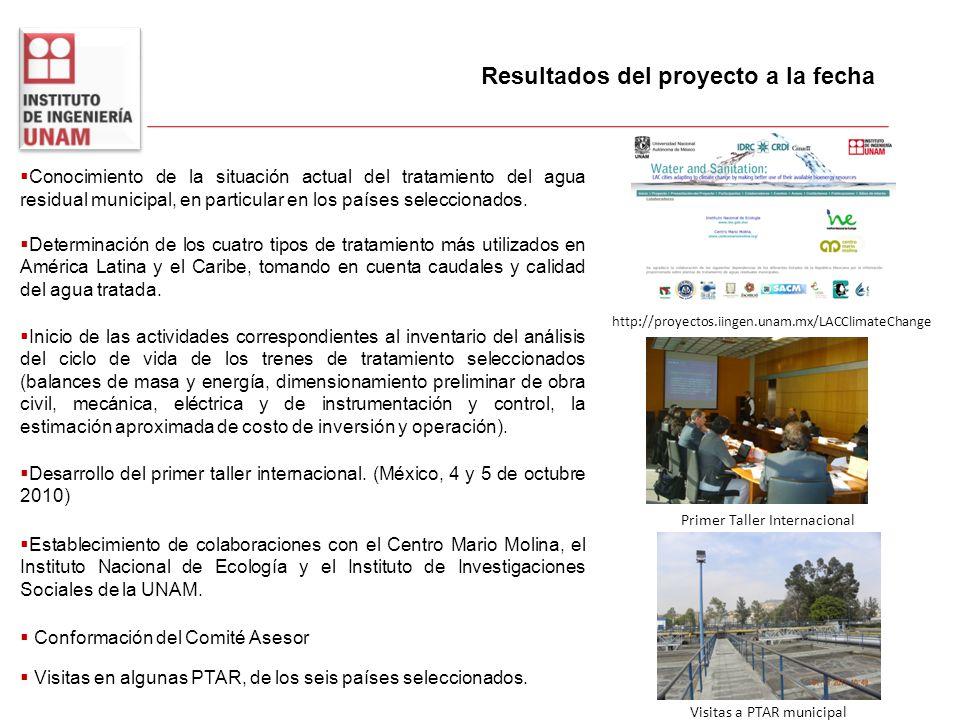 Resultados del proyecto a la fecha Conocimiento de la situación actual del tratamiento del agua residual municipal, en particular en los países selecc