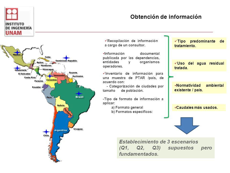Obtención de información Recopilación de información a cargo de un consultor. Inventario de información para una muestra de PTAR /país, de acuerdo con