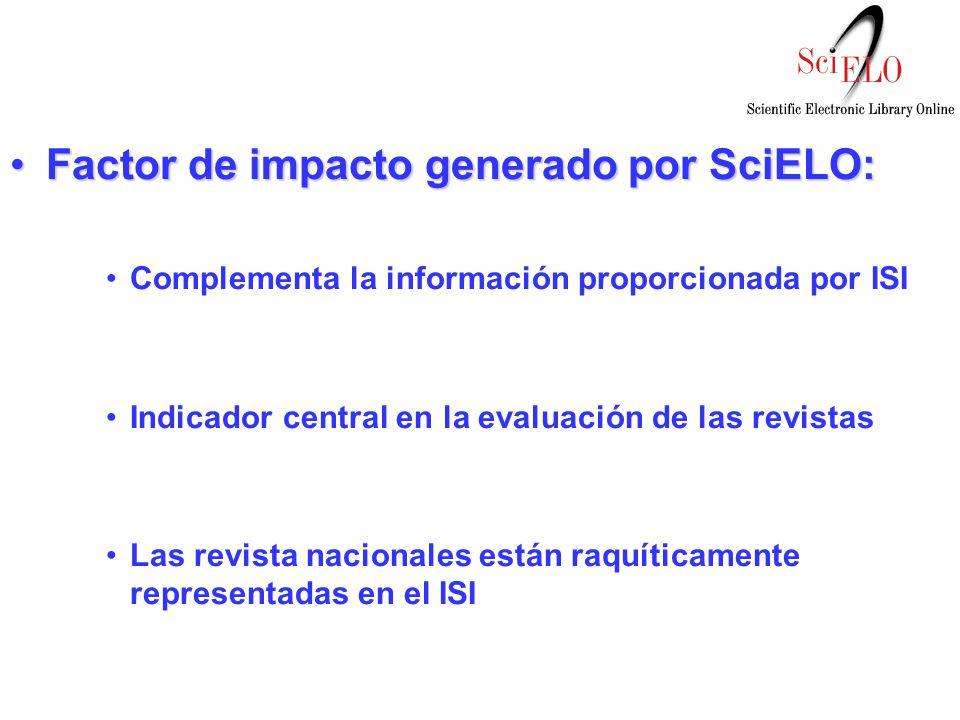 Factor de impacto generado por SciELO:Factor de impacto generado por SciELO: Complementa la información proporcionada por ISI Indicador central en la