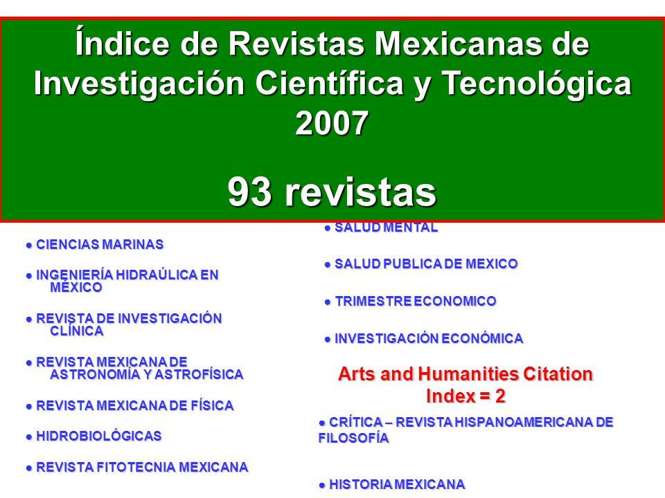 Science Citation Index = 10 ATMÓSFERA ATMÓSFERA AGROCIENCIA AGROCIENCIA BOLETIN DE LA SOCIEDAD MATEMÁTICA MEXICANA BOLETIN DE LA SOCIEDAD MATEMÁTICA MEXICANA CIENCIAS MARINAS CIENCIAS MARINAS INGENIERÍA HIDRAÚLICA EN MÉXICO INGENIERÍA HIDRAÚLICA EN MÉXICO REVISTA DE INVESTIGACIÓN CLÍNICA REVISTA DE INVESTIGACIÓN CLÍNICA REVISTA MEXICANA DE ASTRONOMÍA Y ASTROFÍSICA REVISTA MEXICANA DE ASTRONOMÍA Y ASTROFÍSICA REVISTA MEXICANA DE FÍSICA REVISTA MEXICANA DE FÍSICA HIDROBIOLÓGICAS HIDROBIOLÓGICAS REVISTA FITOTECNIA MEXICANA REVISTA FITOTECNIA MEXICANA 18 Revistas mexicanas indizadas por el Institute for Scientific Information (ISI) Social Science Citation Index = 6 POLÍTICA Y GOBIERNO POLÍTICA Y GOBIERNO REVISTA MEXICANA DE PSICOLOGIA REVISTA MEXICANA DE PSICOLOGIA SALUD MENTAL SALUD MENTAL SALUD PUBLICA DE MEXICO SALUD PUBLICA DE MEXICO TRIMESTRE ECONOMICO TRIMESTRE ECONOMICO INVESTIGACIÓN ECONÓMICA INVESTIGACIÓN ECONÓMICA Arts and Humanities Citation Index = 2 CRÍTICA – REVISTA HISPANOAMERICANA DE FILOSOFÍA CRÍTICA – REVISTA HISPANOAMERICANA DE FILOSOFÍA HISTORIA MEXICANA Índice de Revistas Mexicanas de Investigación Científica y Tecnológica 2007 93 revistas