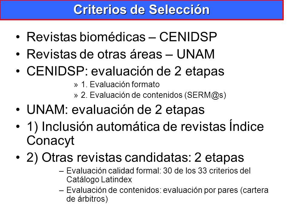 Revistas biomédicas – CENIDSP Revistas de otras áreas – UNAM CENIDSP: evaluación de 2 etapas »1. Evaluación formato »2. Evaluación de contenidos (SERM