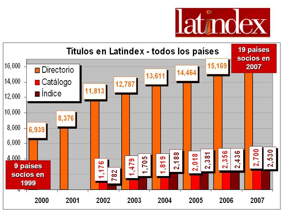 9 países socios en 1999 19 países socios en 2007