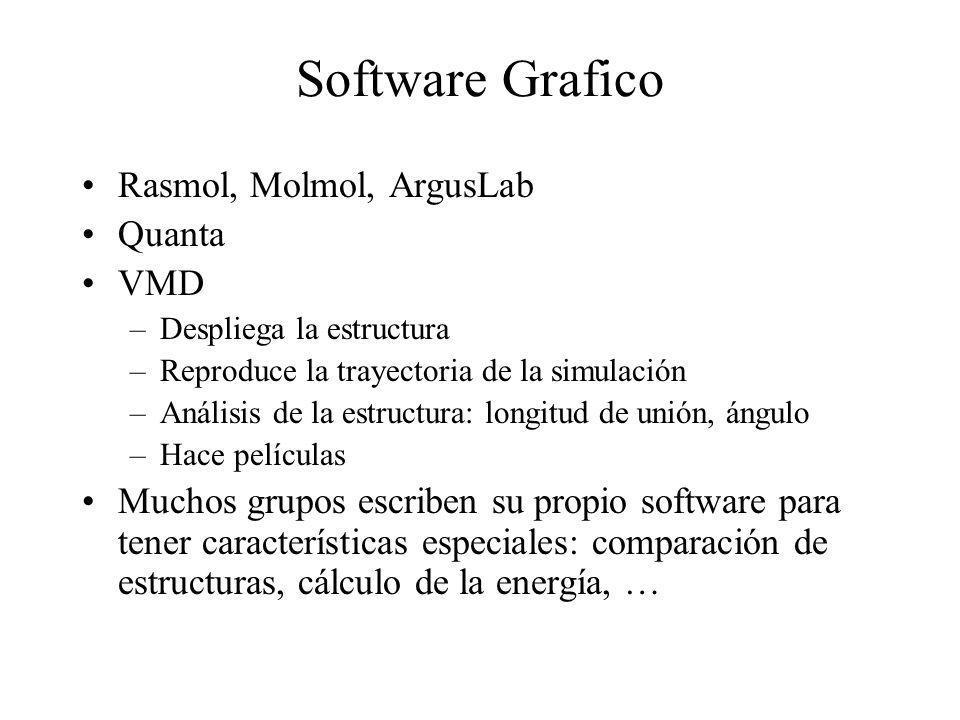 Software Grafico Rasmol, Molmol, ArgusLab Quanta VMD –Despliega la estructura –Reproduce la trayectoria de la simulación –Análisis de la estructura: l