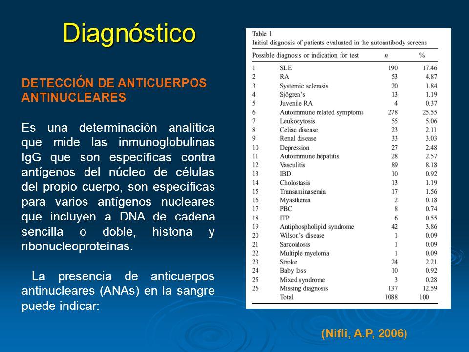 Diagnóstico DETECCIÓN DE ANTICUERPOS ANTINUCLEARES Es una determinación analítica que mide las inmunoglobulinas IgG que son específicas contra antígen