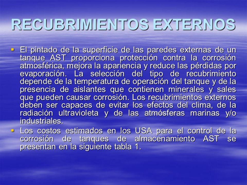 RECUBRIMIENTOS EXTERNOS El pintado de la superficie de las paredes externas de un tanque AST proporciona protección contra la corrosión atmosférica, m