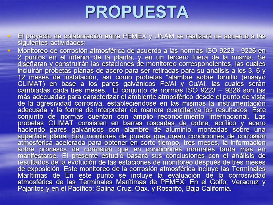 PROPUESTA El proyecto de colaboración entre PEMEX y UNAM se realizará de acuerdo a las siguientes actividades: El proyecto de colaboración entre PEMEX
