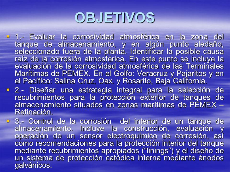 ALCANCE DE LA PROPUESTA Se determinará la velocidad de corrosión de probetas planas de acero, así como de probetas alambre-sobre tornillo, con objeto de clasificar la agresividad de la atmósfera, de acuerdo a las normas ISO 9223 – 9226, prevaleciente en las cuatro terminales marítimas objeto de estudio: Terminal Marítima de Pajaritos, Ver.