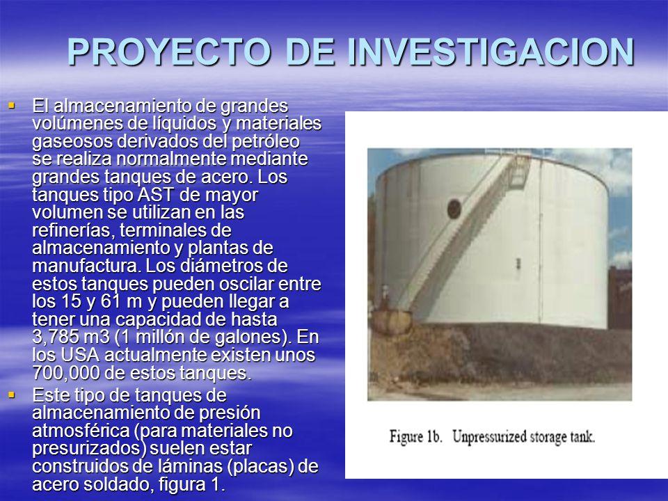 PROYECTO DE INVESTIGACION El almacenamiento de grandes volúmenes de líquidos y materiales gaseosos derivados del petróleo se realiza normalmente media
